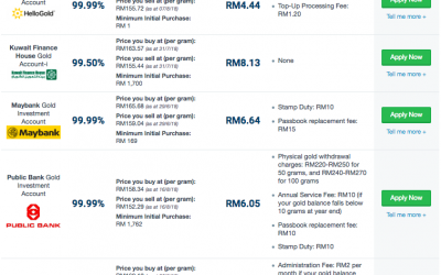 Save in gold with the Best Gold Price in Malaysia